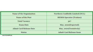 hemm operator admit card 2020
